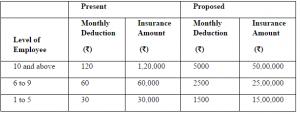 Group-Insurance-scheme
