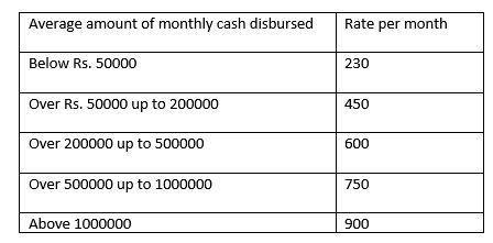 7th CPC Postal Allowances