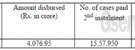 OROP Judicial Committee Report