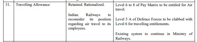 Air-Travel-Entitlement