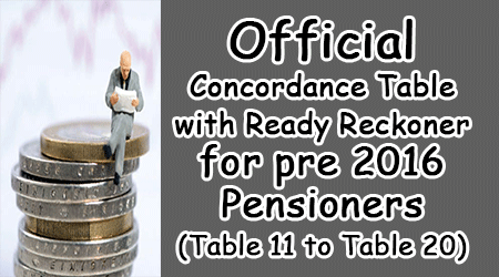 Official-Concordance-Table-with-Ready-Reckoner-for-pre-2016-Pensioners-–-Table-11-to-Table-20