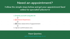 Steps for Booking Online Appointment by CGHS Beneficiaries