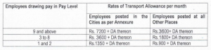 Transport Allowance order issued by Finance Ministry