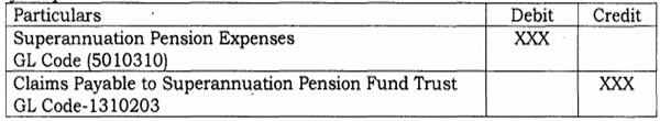 BSNL-Superannuation-Scheme
